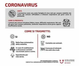 Vademecum Coronavirus